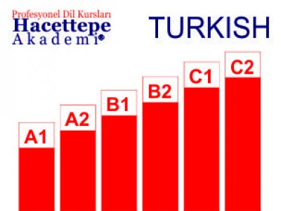 TURKISH LEVEL CHART